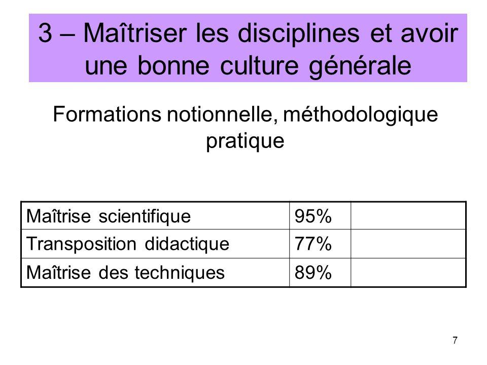 7 3 – Maîtriser les disciplines et avoir une bonne culture générale Formations notionnelle, méthodologique pratique Maîtrise scientifique95% Transposition didactique77% Maîtrise des techniques89%