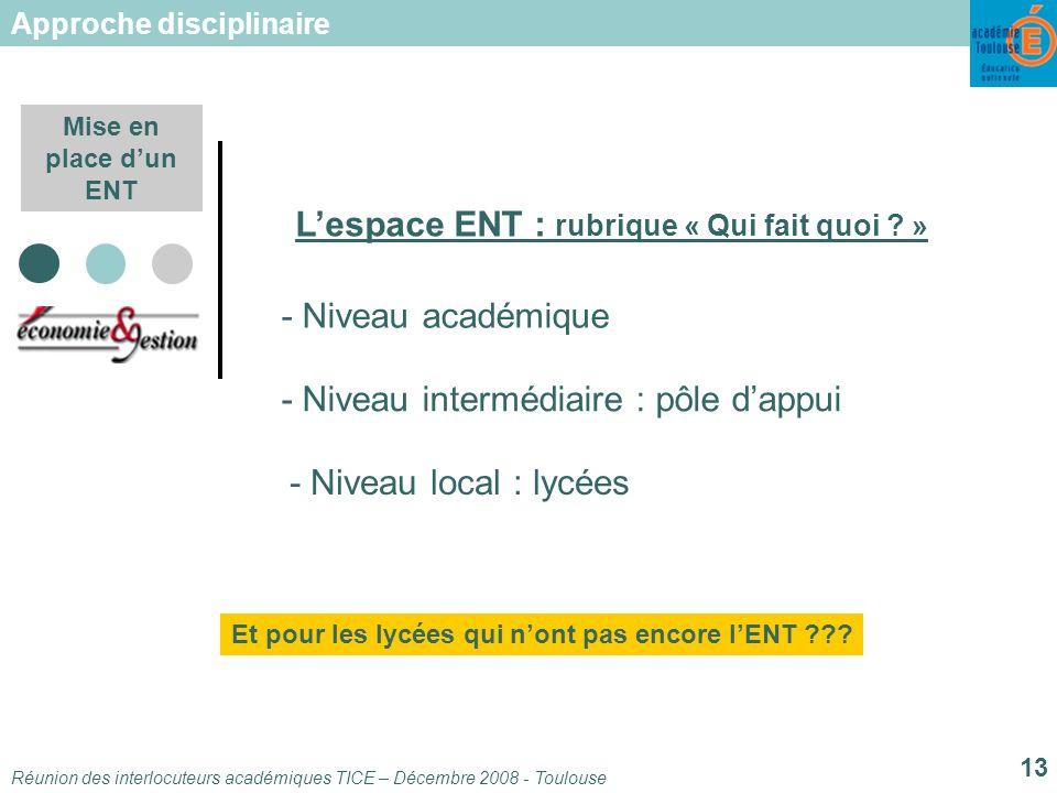 Réunion des interlocuteurs académiques TICE – Décembre 2008 - Toulouse 13 Mise en place dun ENT Lespace ENT : rubrique « Qui fait quoi .