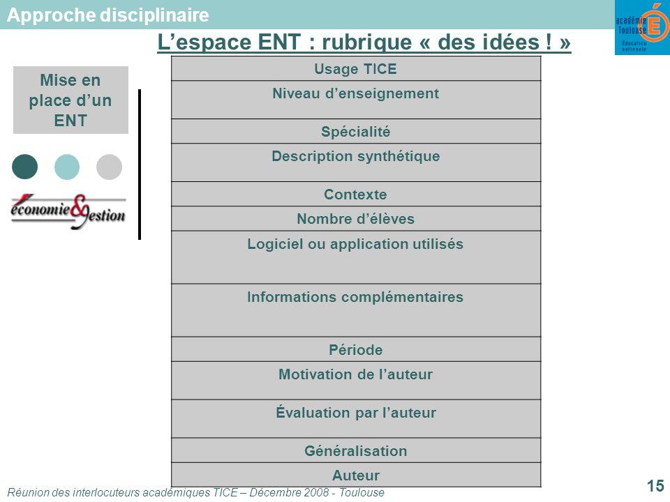 Réunion des interlocuteurs académiques TICE – Décembre 2008 - Toulouse 15 Mise en place dun ENT Lespace ENT : rubrique « des idées .