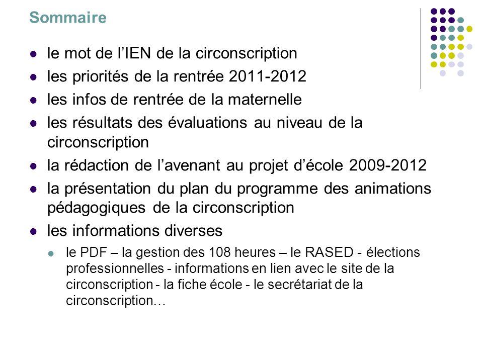 Sommaire le mot de lIEN de la circonscription les priorités de la rentrée 2011-2012 les infos de rentrée de la maternelle les résultats des évaluation
