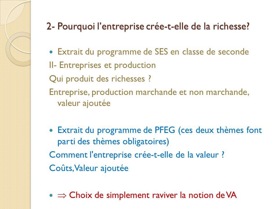 2- Pourquoi lentreprise crée-t-elle de la richesse? Extrait du programme de SES en classe de seconde II- Entreprises et production Qui produit des ric