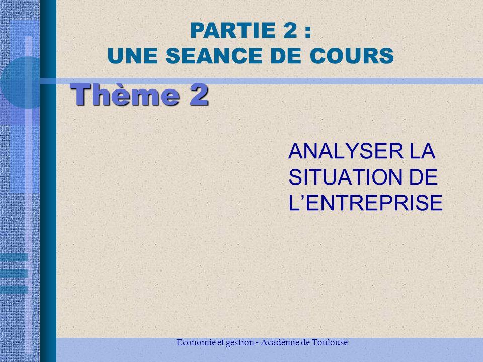 Thème 2 ANALYSER LA SITUATION DE LENTREPRISE PARTIE 2 : UNE SEANCE DE COURS