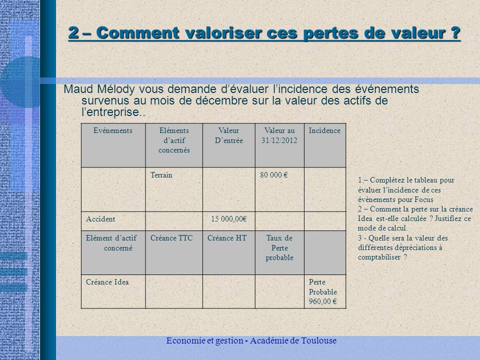 Economie et gestion - Académie de Toulouse 2 – Comment valoriser ces pertes de valeur .