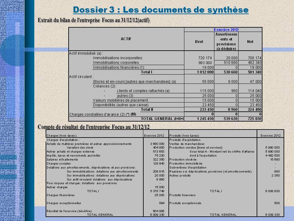 Economie et gestion - Académie de Toulouse Dossier 3 : Les documents de synthèse
