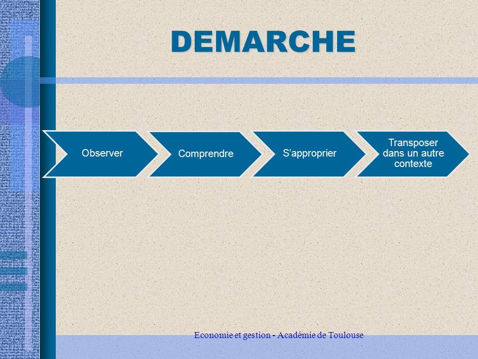 DEMARCHE Observer Comprendre Sapproprier Transposer dans un autre contexte Economie et gestion - Académie de Toulouse