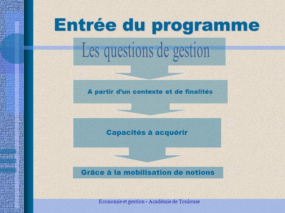 Economie et gestion - Académie de Toulouse Entrée du programme Capacités à acquérir Grâce à la mobilisation de notions A partir dun contexte et de finalités
