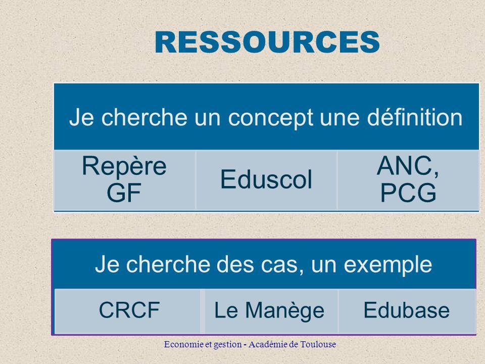 RESSOURCES Je cherche un concept une définition Repère GF Eduscol ANC, PCG Je cherche des cas, un exemple CRCFLe ManègeEdubase Economie et gestion - Académie de Toulouse