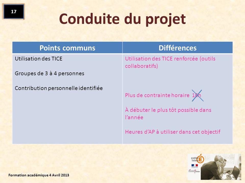 Conduite du projet Points communsDifférences Utilisation des TICE Groupes de 3 à 4 personnes Contribution personnelle identifiée Utilisation des TICE
