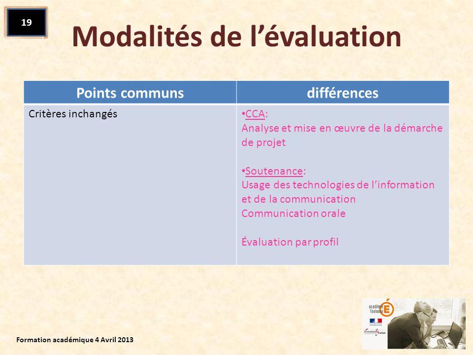 Modalités de lévaluation Points communsdifférences Critères inchangés CCA: Analyse et mise en œuvre de la démarche de projet Soutenance: Usage des tec