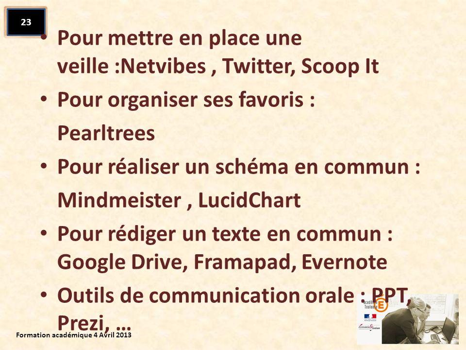 Pour mettre en place une veille :Netvibes, Twitter, Scoop It Pour organiser ses favoris : Pearltrees Pour réaliser un schéma en commun : Mindmeister,