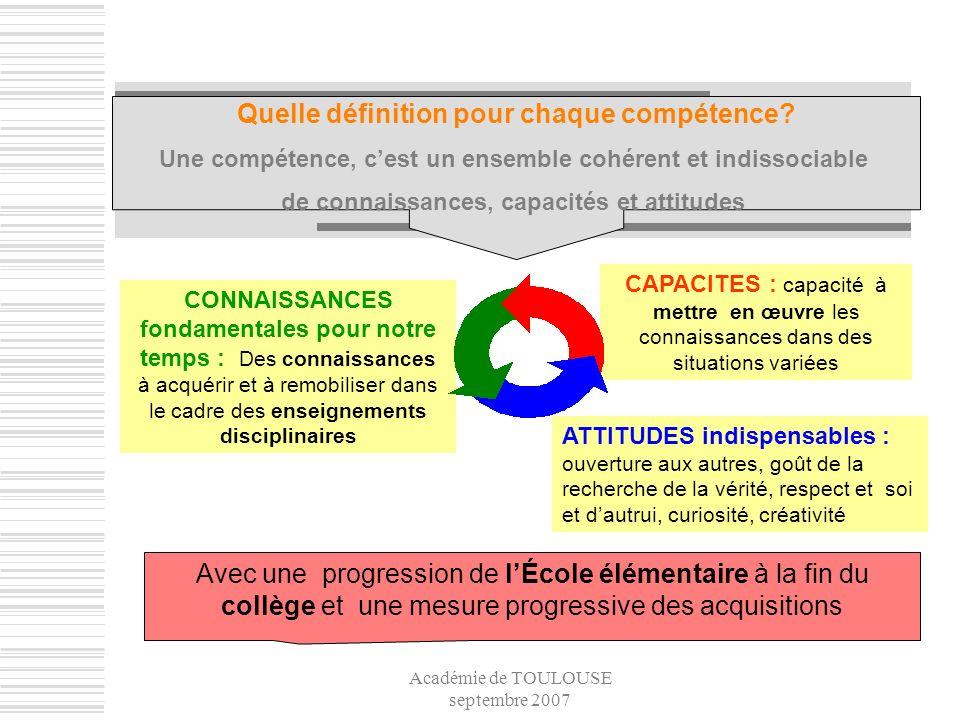 Académie de TOULOUSE septembre 2007 Quelle définition pour chaque compétence? Une compétence, cest un ensemble cohérent et indissociable de connaissan