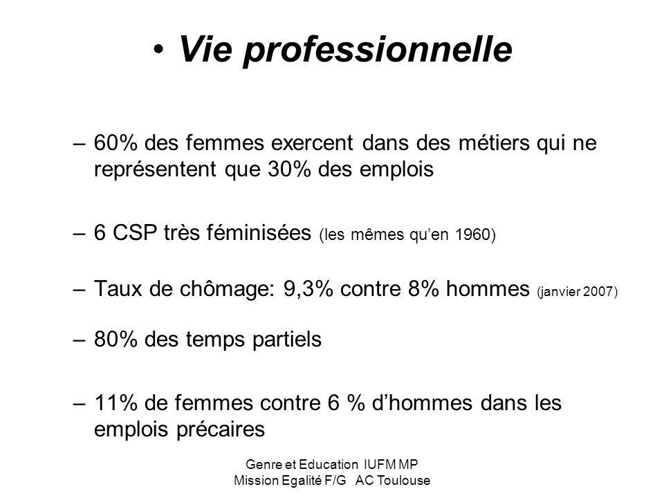 Genre et Education IUFM MP Mission Egalité F/G AC Toulouse Niveau moyen dentrée en 2 nde et orientation en première S Garçons: Notes obtenues en mathé