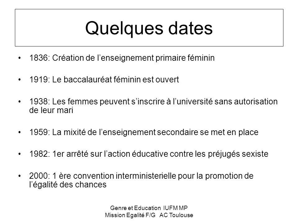 Genre et Education IUFM Midi Pyrénées Mission Egalité Filles /Garçons Rectorat de Toulouse Josette Costes Virginie Houadec Véronique Lizan Konstanze L
