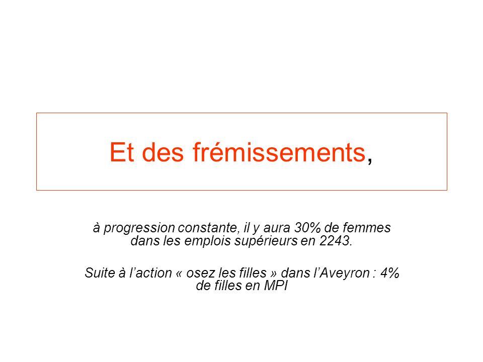 Genre et Education IUFM MP Mission Egalité F/G AC Toulouse Des préconisations récurrentes - Promouvoir limage des sciences chez les femmes et limage d