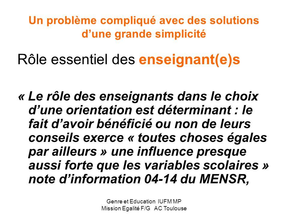 Un problème compliqué avec des solutions dune grande simplicité Le travail de la confiance en soi au féminin - Les filles se dévalorisent systématique