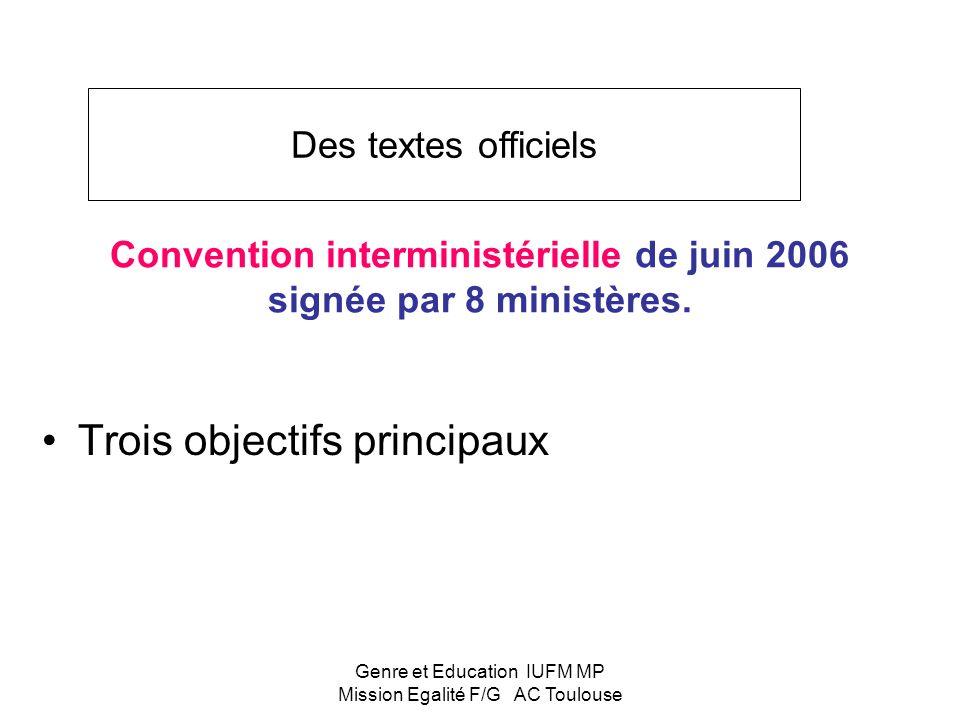 Genre et Education IUFM MP Mission Egalité F/G AC Toulouse Convention interministérielle de juin 2006 signée par 8 ministères.