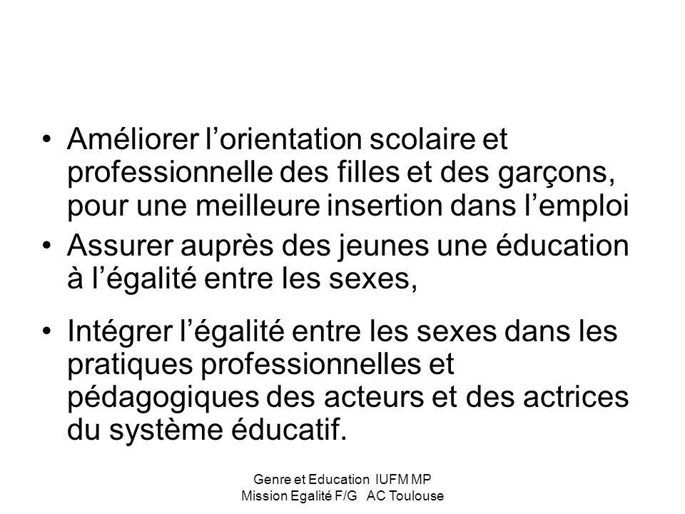 Genre et Education IUFM MP Mission Egalité F/G AC Toulouse Améliorer lorientation scolaire et professionnelle des filles et des garçons, pour une meilleure insertion dans lemploi Assurer auprès des jeunes une éducation à légalité entre les sexes, Intégrer légalité entre les sexes dans les pratiques professionnelles et pédagogiques des acteurs et des actrices du système éducatif.