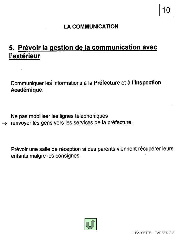 Communication 10 L. FALCETTE – TARBES AIS