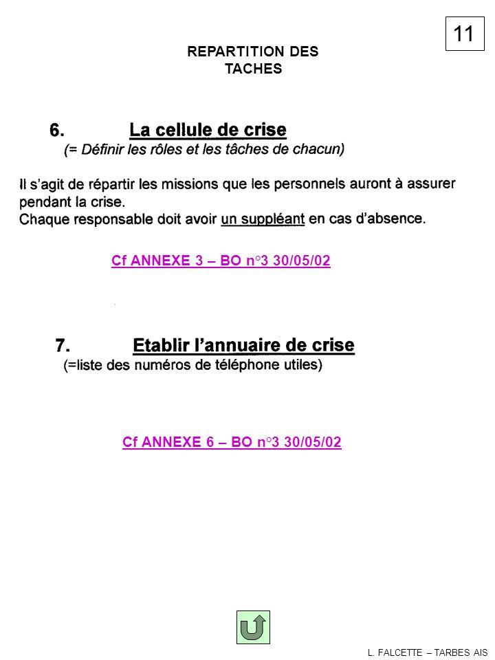 Répartition REPARTITION DES TACHES 11 Cf ANNEXE 3 – BO n°3 30/05/02 Cf ANNEXE 6 – BO n°3 30/05/02 L. FALCETTE – TARBES AIS
