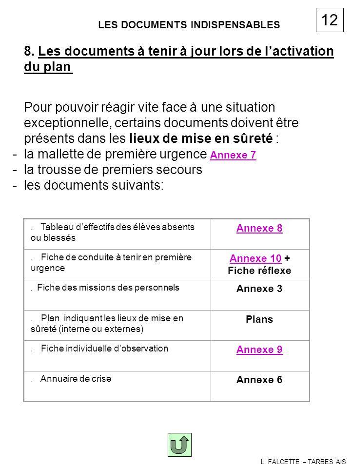 Liste documents LES DOCUMENTS INDISPENSABLES 8. Les documents à tenir à jour lors de lactivation du plan Pour pouvoir réagir vite face à une situation