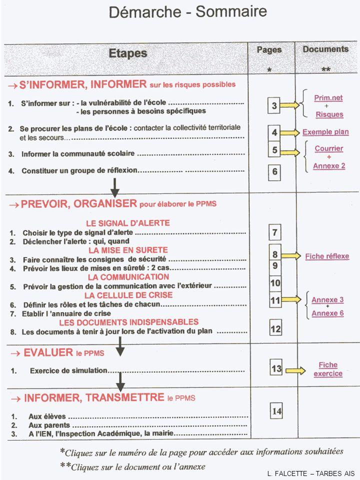 sommaire L. FALCETTE – TARBES AIS