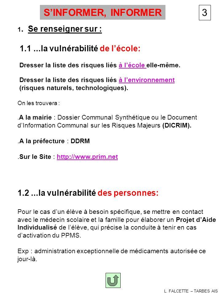 1. Se renseigner sur : 1.1...la vulnérabilité de lécole: Dresser la liste des risques liés à lécole elle-même.à lécole Dresser la liste des risques li