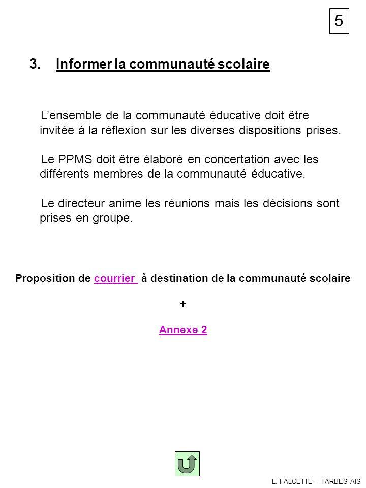 Info école 3. Informer la communauté scolaire Lensemble de la communauté éducative doit être invitée à la réflexion sur les diverses dispositions pris
