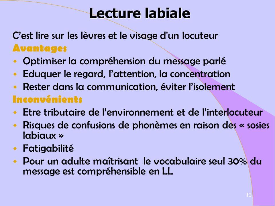 Les différents modes de communication Lecture labiale Oral et LPC LSF 11
