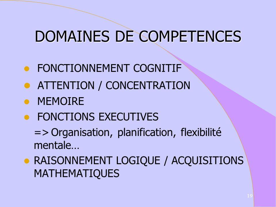 apports de la neuro psychologie Carole FRANCKE Psychologue spécialisée en neuropsychologie 18