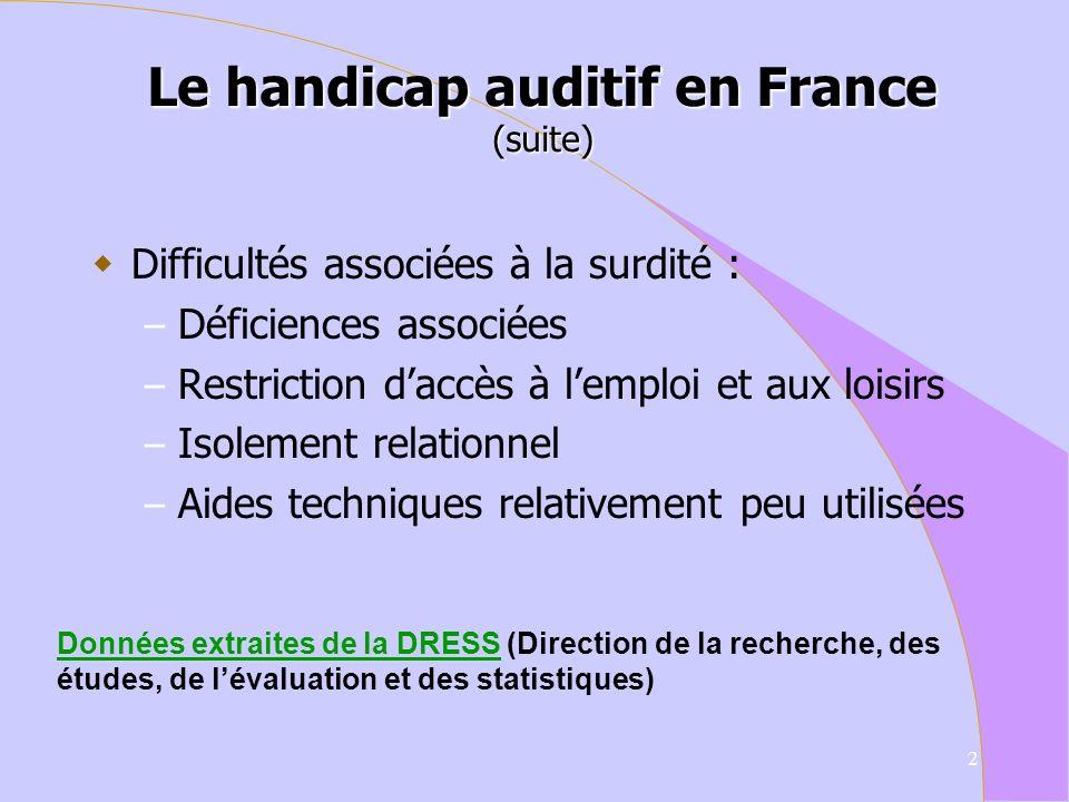 Le handicap auditif en France : apports de lenquête Handicaps, incapacités, dépendance, 1998-1999 en août 2006 5.182.000 personnes souffrent dun handi