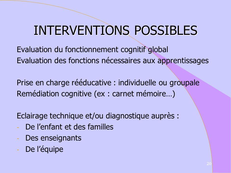 DOMAINES DE COMPETENCES FONCTIONNEMENT COGNITIF ATTENTION / CONCENTRATION MEMOIRE FONCTIONS EXECUTIVES =>Organisation, planification, flexibilité ment