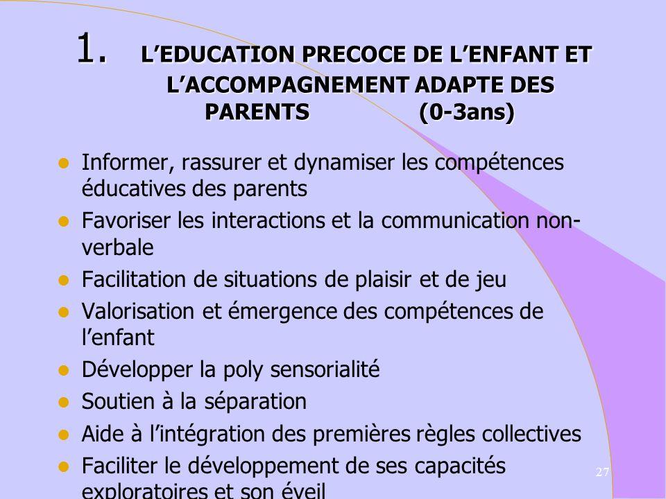 Apports du suivi éducatif 1. LEDUCATION PRECOCE DE LENFANT ET LACCOMPAGNEMENT ADAPTE DES PARENTS (0-3ans) 2. ATELIER COGNITIF ET CREATIF 3. SOUTIEN A