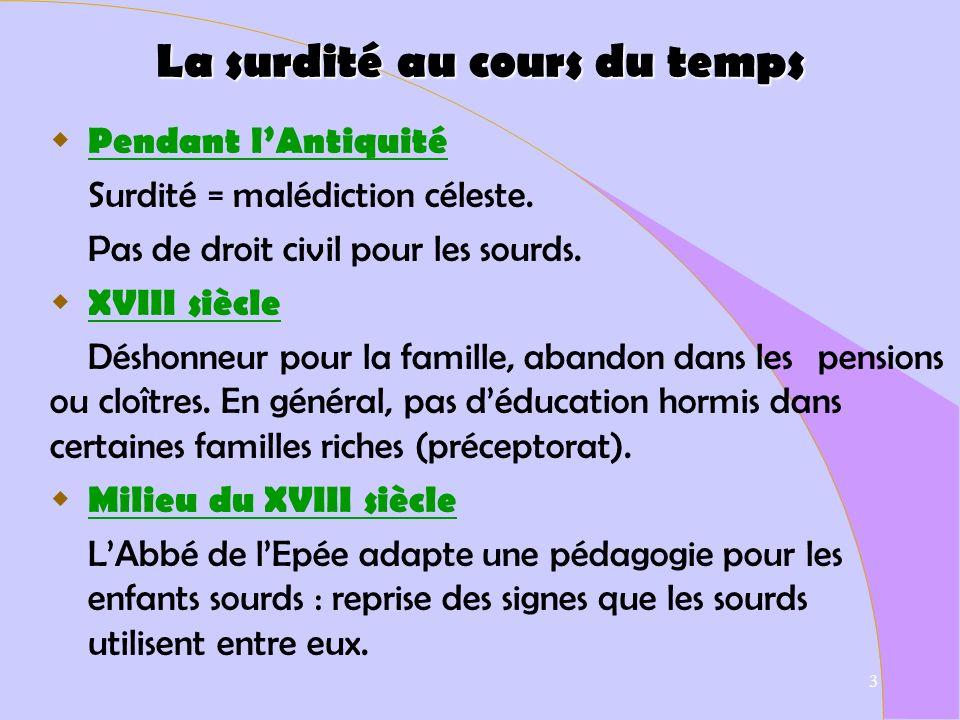 Le handicap auditif en France (suite) Difficultés associées à la surdité : – Déficiences associées – Restriction daccès à lemploi et aux loisirs – Iso