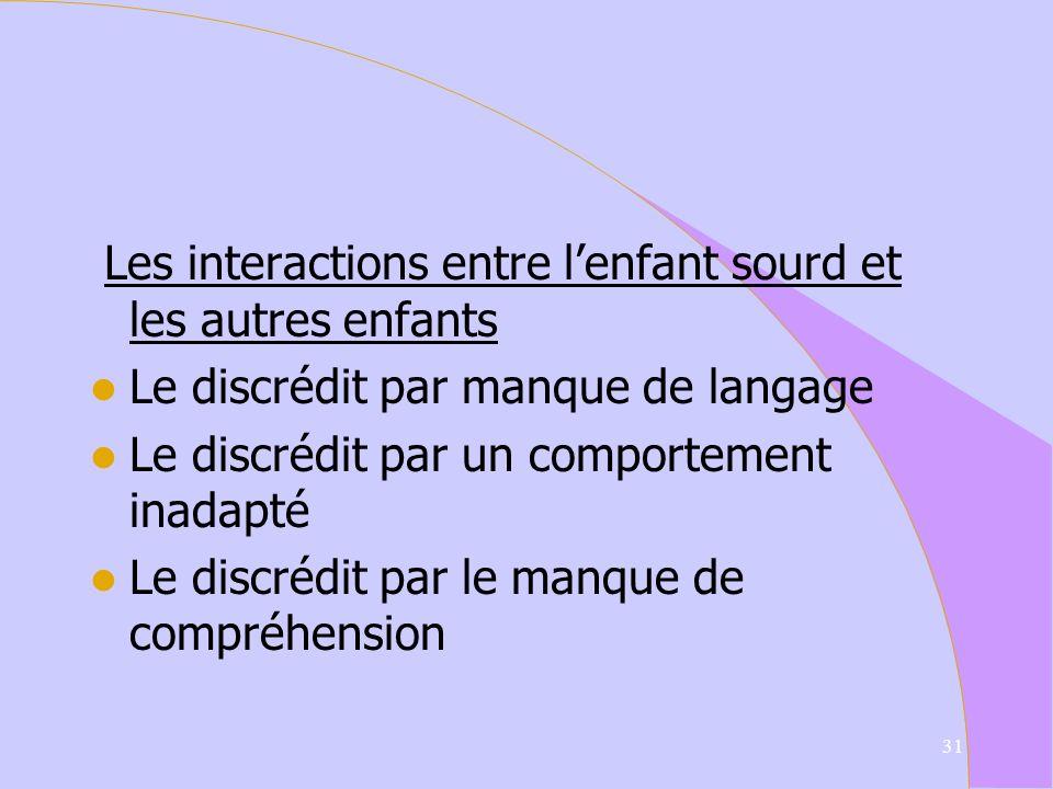 4.SOUTIEN A LINTEGRATION EN MILIEU SCOLAIRE Objectifs : Favoriser lautonomie et lintégration des règles collectives Soutien de son intérêt pour les ap
