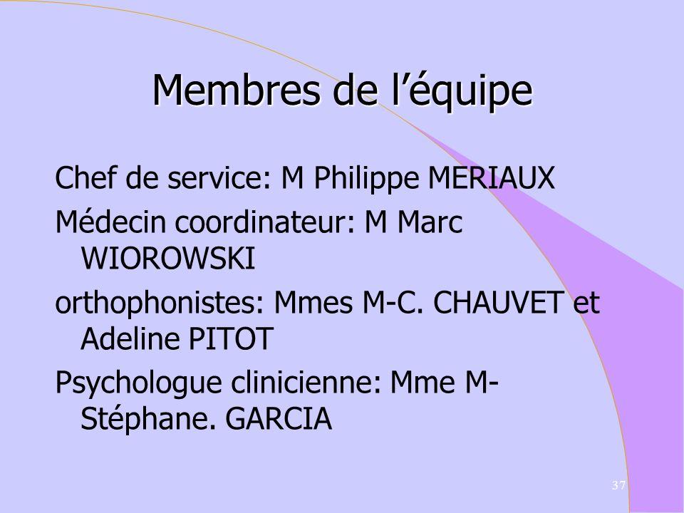 Tel. 05 62 94 11 83- Fax 05 62 94 63 30 E-mail: accueil.beroi@arseaa.orgaccueil.beroi@arseaa.org Direction: Mme Anne CHEVALLIER DIRECTION-ADJOINTE: Mm