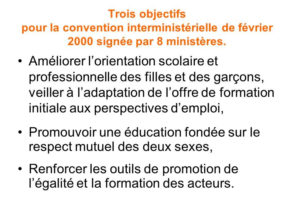 Trois objectifs pour la convention interministérielle de février 2000 signée par 8 ministères. Améliorer lorientation scolaire et professionnelle des