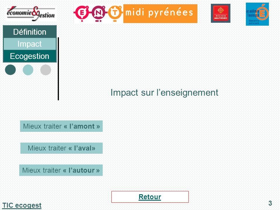 3 TIC ecogest Impact sur lenseignement Mieux traiter « lamont » Mieux traiter « laval» Mieux traiter « lautour » Retour Définition Impact Ecogestion