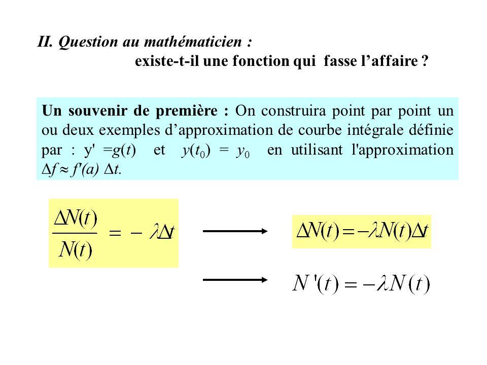 II. Question au mathématicien : existe-t-il une fonction qui fasse laffaire ? Un souvenir de première : On construira point par point un ou deux exemp