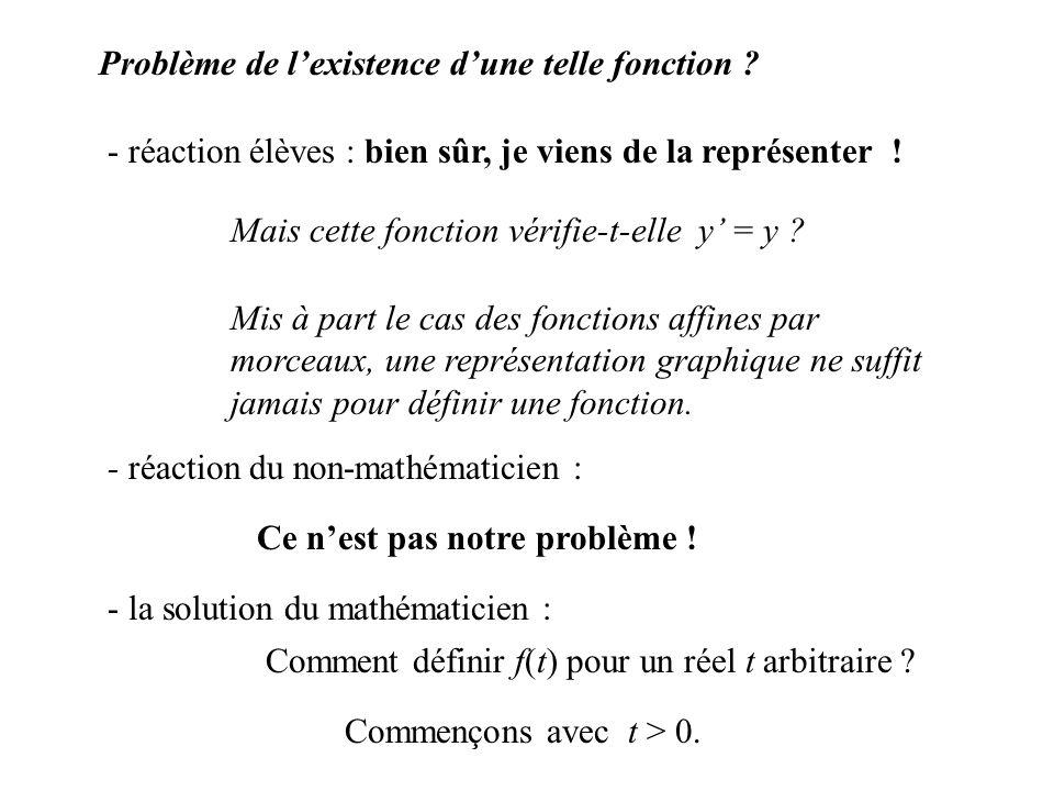 Problème de lexistence dune telle fonction ? - réaction élèves : bien sûr, je viens de la représenter ! Mais cette fonction vérifie-t-elle y = y ? Mis