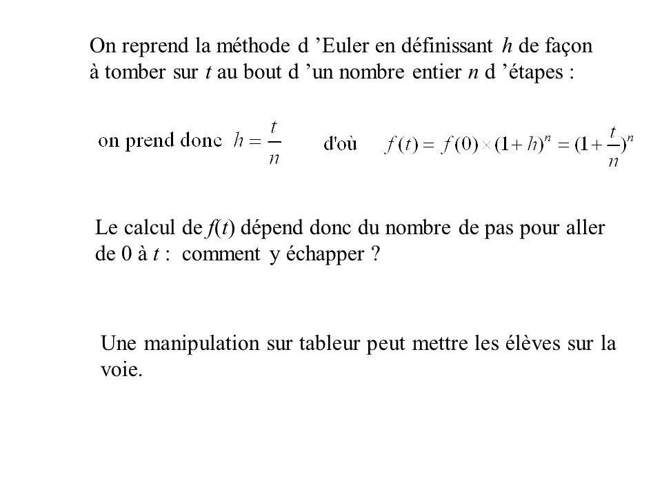 Une manipulation sur tableur peut mettre les élèves sur la voie. On reprend la méthode d Euler en définissant h de façon à tomber sur t au bout d un n
