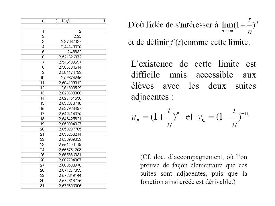Lexistence de cette limite est difficile mais accessible aux élèves avec les deux suites adjacentes : (Cf. doc. daccompagnement, où lon prouve de faço