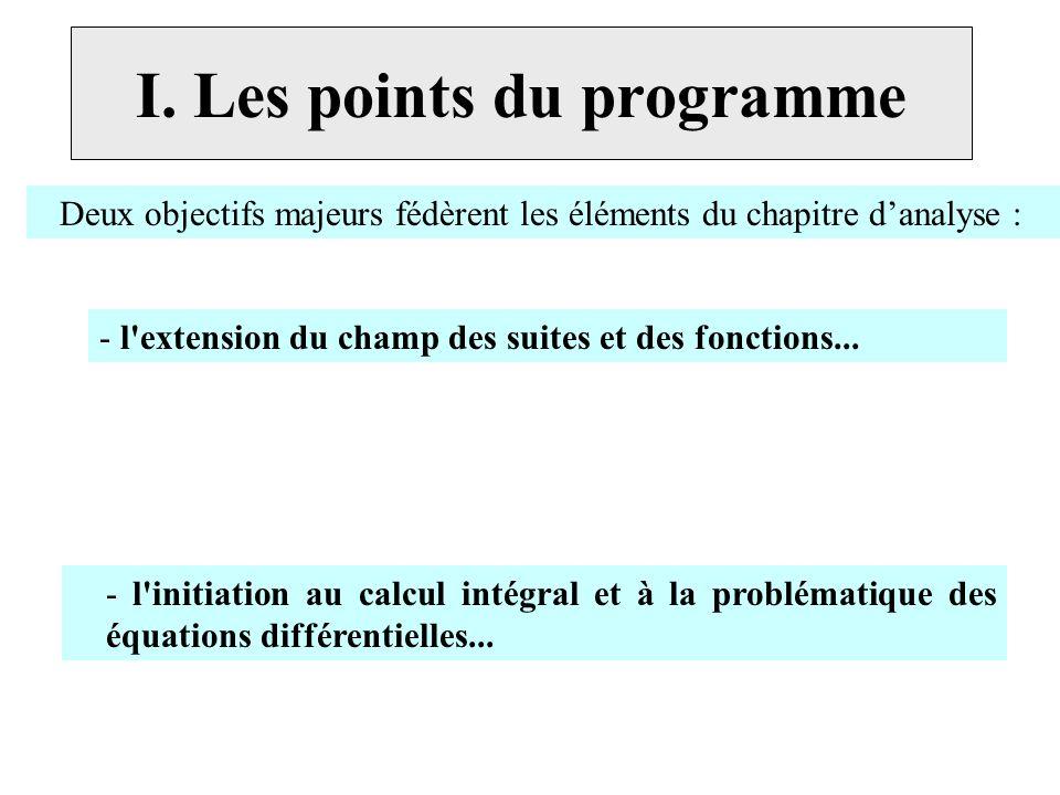 I. Les points du programme Deux objectifs majeurs fédèrent les éléments du chapitre danalyse : - l'extension du champ des suites et des fonctions... -