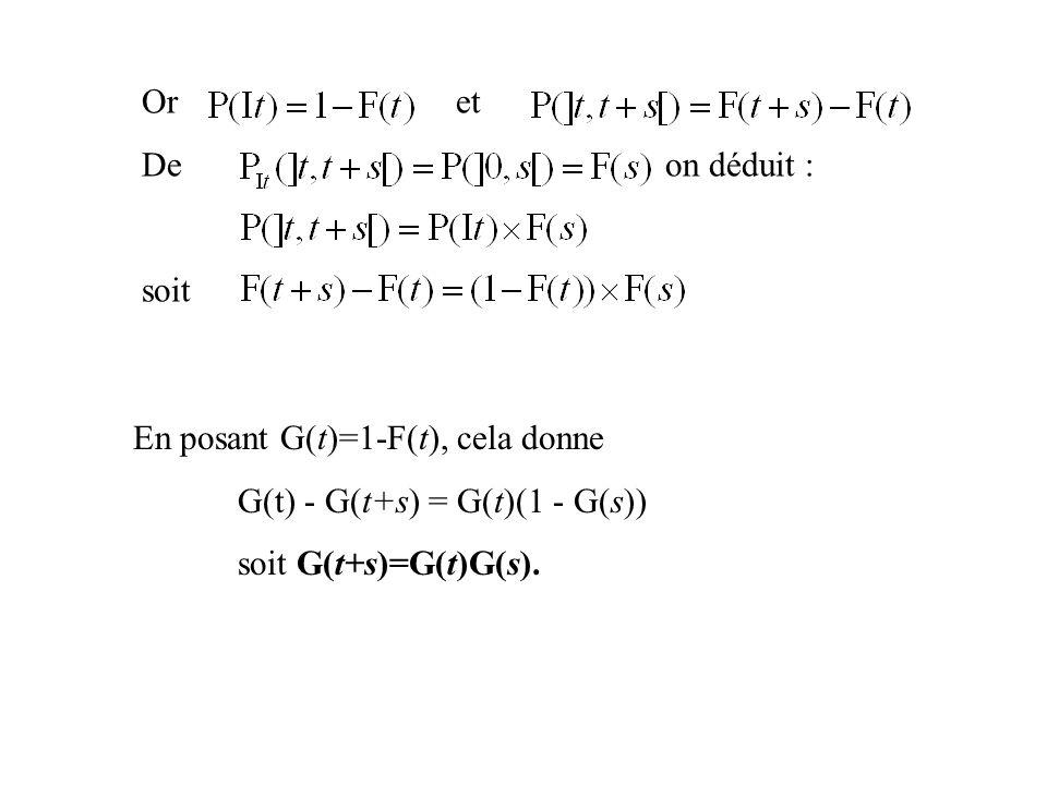 Oret De on déduit : soit En posant G(t)=1-F(t), cela donne G(t) - G(t+s) = G(t)(1 - G(s)) soit G(t+s)=G(t)G(s).