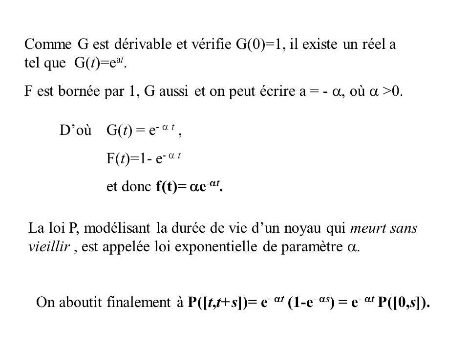 Comme G est dérivable et vérifie G(0)=1, il existe un réel a tel que G(t)=e at. F est bornée par 1, G aussi et on peut écrire a = -, où >0. Doù G(t) =