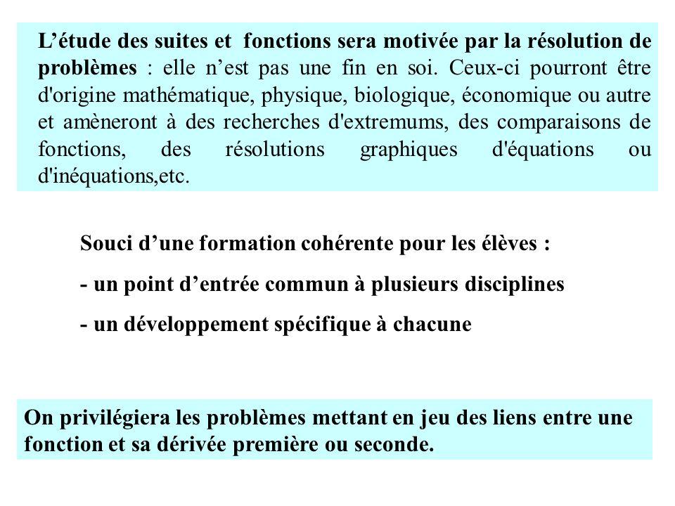 Étude de léquation f = k f.