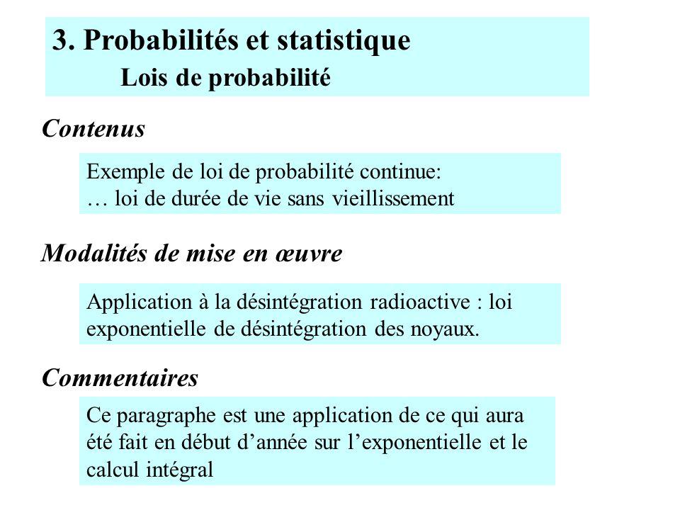 Exemple de loi de probabilité continue: … loi de durée de vie sans vieillissement Application à la désintégration radioactive : loi exponentielle de d