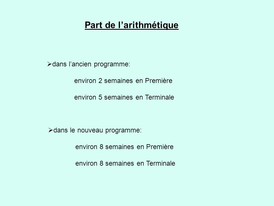 Part de larithmétique dans lancien programme: environ 2 semaines en Première environ 5 semaines en Terminale dans le nouveau programme: environ 8 semaines en Première environ 8 semaines en Terminale