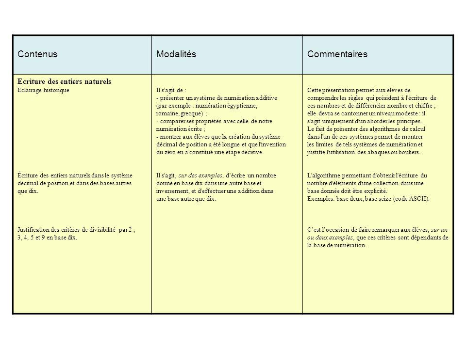 ContenusModalitésCommentaires Entiers naturels et nombres premiers Résolution de problèmes simples.