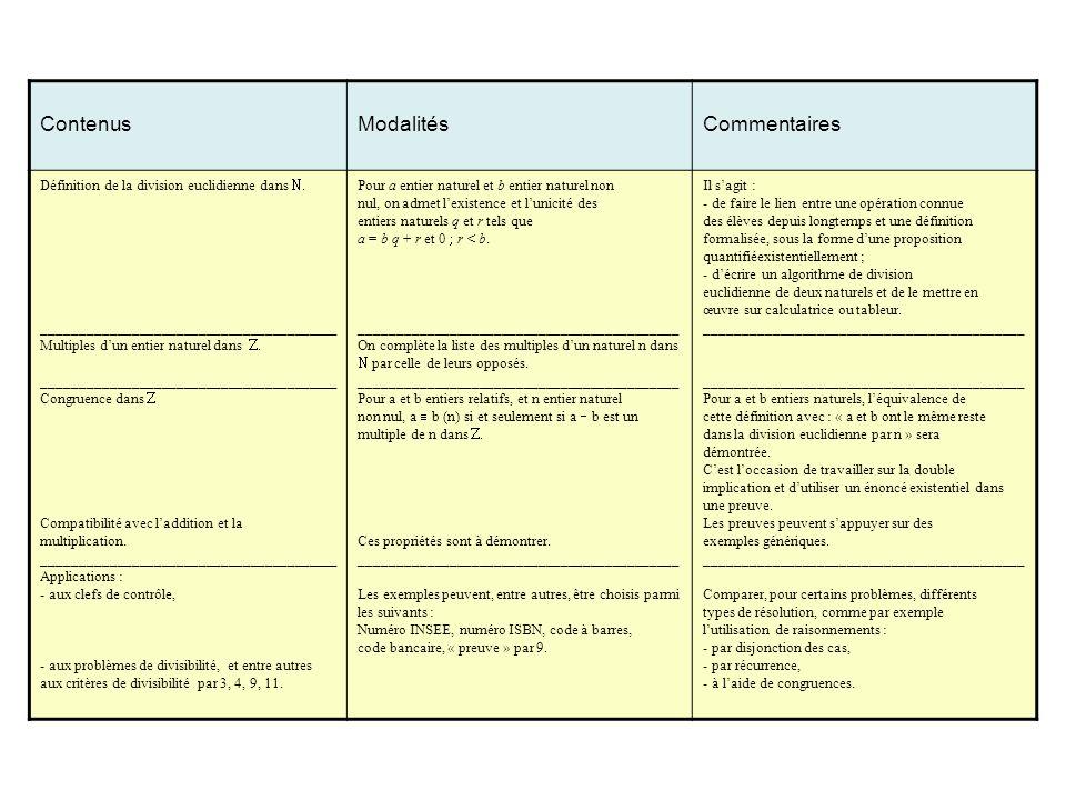 ContenusModalitésCommentaires Définition de la division euclidienne dans.