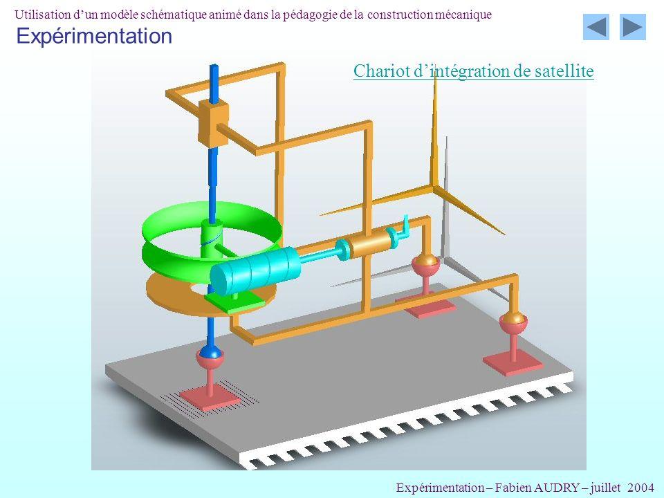 Utilisation dun modèle schématique animé dans la pédagogie de la construction mécanique Expérimentation Expérimentation – Fabien AUDRY – juillet 2004